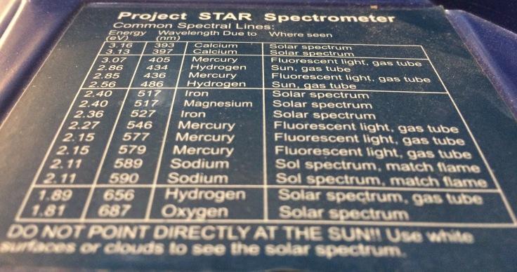 spectrometer_refguide