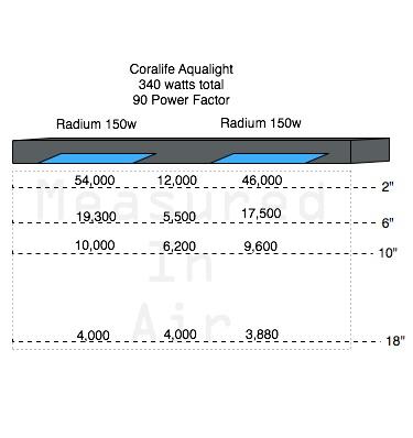 Radium Lux Readings Big.jpg