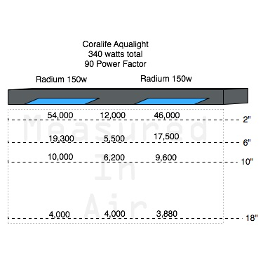 Radium Lux Readings Big.jpg